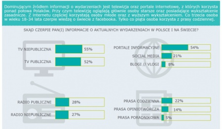 Attentionmarketingresearch-źródłainformacji-1.jpg